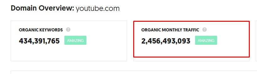 how to get traffic from youtube